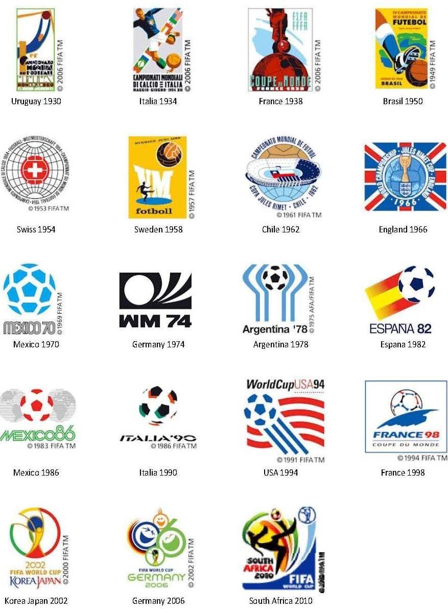 ¿Cuántas selecciones han ganado el mundial siendo anfitrionas?