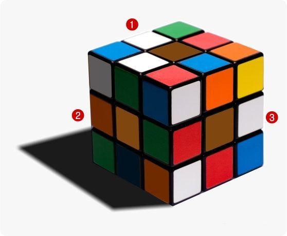 La secuencia de colores que ves es: