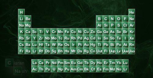 Qué elemento es un