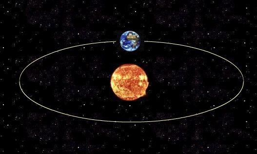 ¿Cuánto tiempo tarda la Tierra en dar una vuelta completa alrededor del Sol? (año no bisiesto)