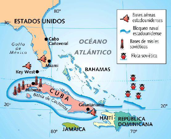 ¿Quién era presidente de los EE.UU. durante la crisis de los misiles en Cuba?