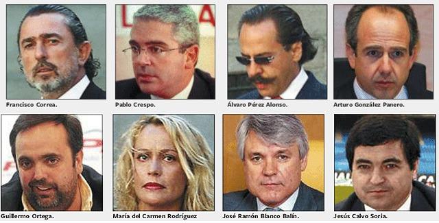 ¿Qué comentario tienes acerca de la corrupción en España? (caso Gurtel, Bárcenas, los ERE, Púnica, etc)