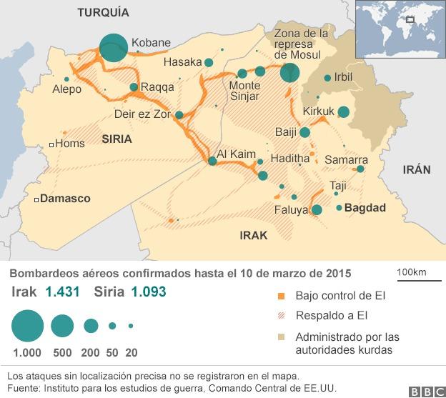 ¿Estás de acuerdo con que las potencias mundiales (incluida España) intervengan en una invasión militar contra ISIS?