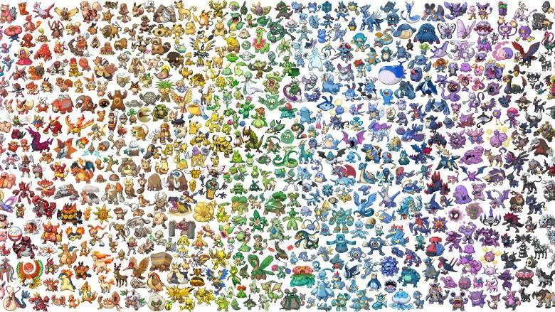 ¿Si pudierais ser un Pokémon, de los que os doy a elegir, cuál seríais?