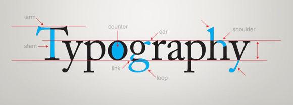 2873 - ¿Eres capaz de reconocer todas las tipografías?