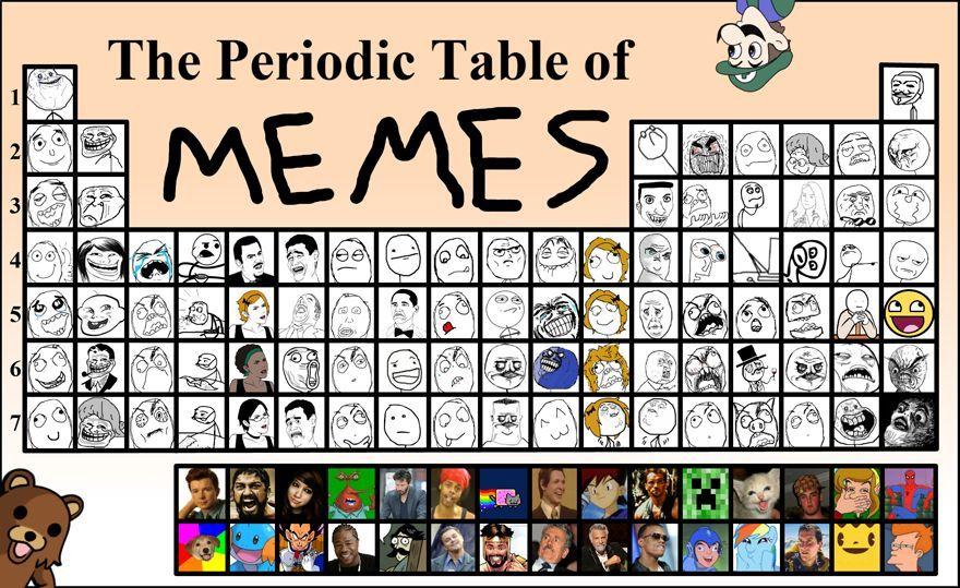 3096 - ¿Qué meme fuiste en otra vida?