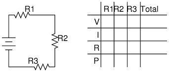 En un circuito de resistencias en serie, ¿la Resistencia Total es?