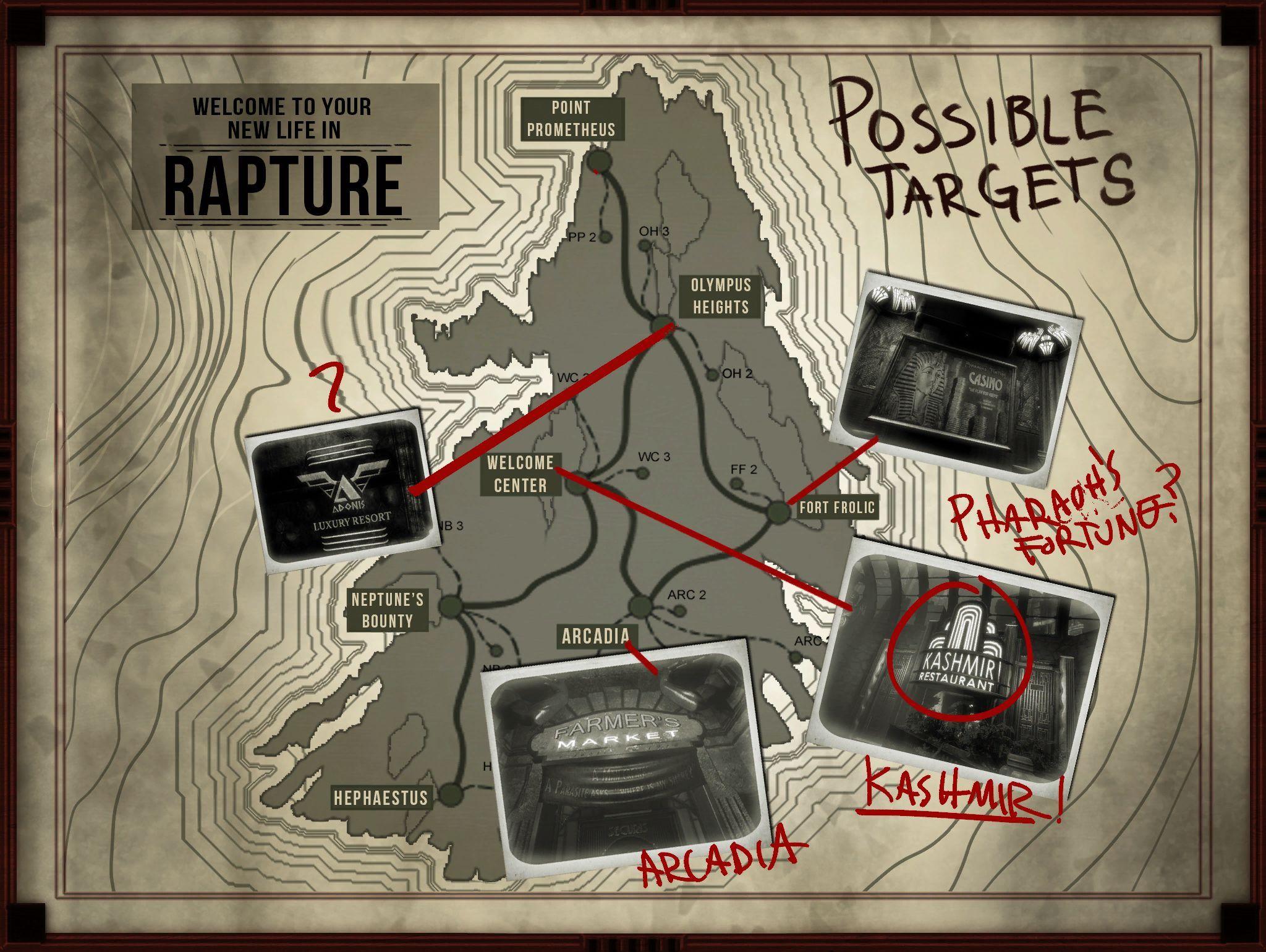 ¿Dónde se encuentra Rapture?