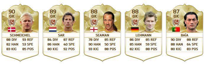 ¿Cúantas leyendas han añadido este año a Ultimate team?