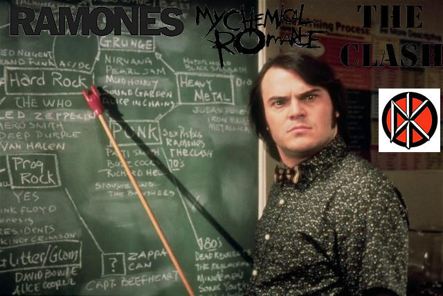 4415 - Demuestra cuanto sabes de Punk Rock