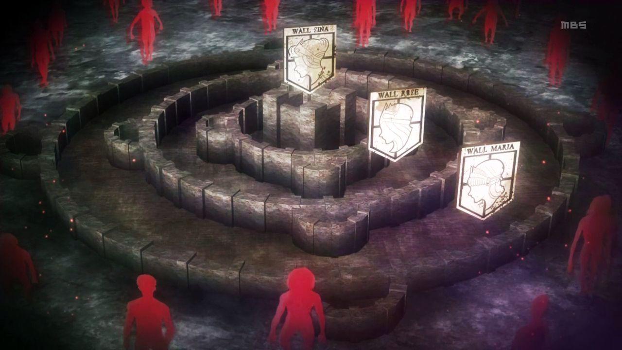 Primero algo fácil ¿En que parte del reino vivirías?