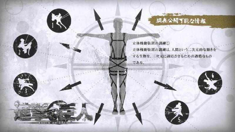 Equipo de Maniobras Tridimensionales: ¿cual de sus partes sirve para lidiar los ganchos y para que se claven?