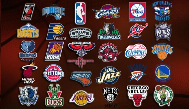 5789 - ¿De qué equipo de la NBA deberías ser?