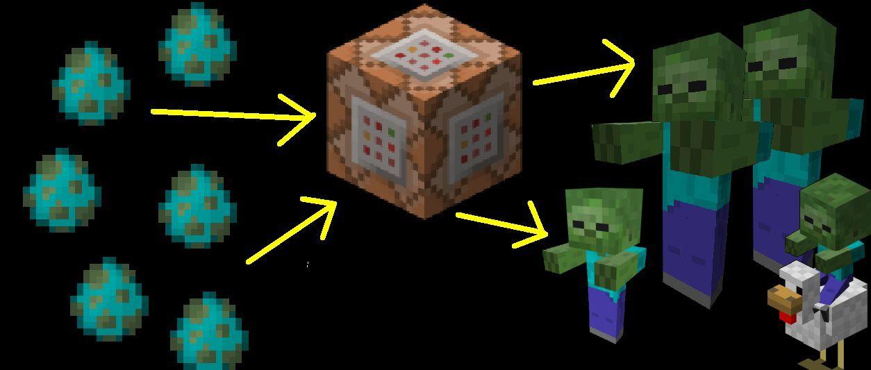 En Minecraft existen diversos comandos, ¿Cuál de estos genera un zombi?