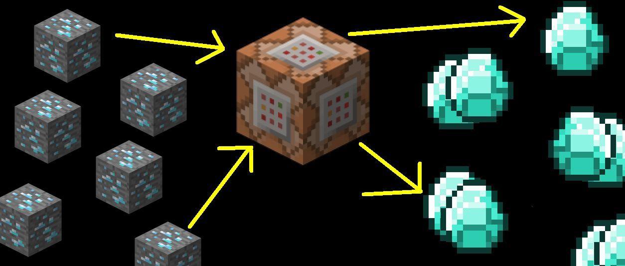 ¿Qué comando te puede dar un diamante?
