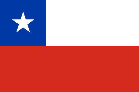 6201 - ¿Cuánto sabes de Chile?