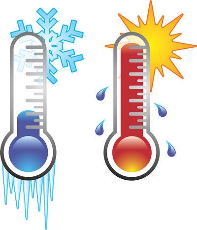 ¿Qué clima prefieres?