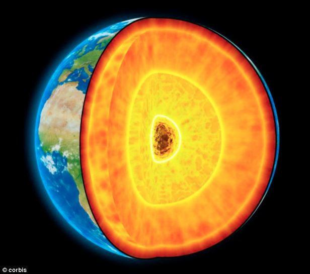 ¿De qué material o materiales está compuesto principalmente el núcleo terrestre?