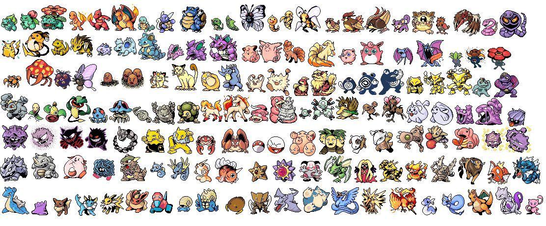 7338 - Si fueras un Pokémon, ¿cuál serías? Parte II
