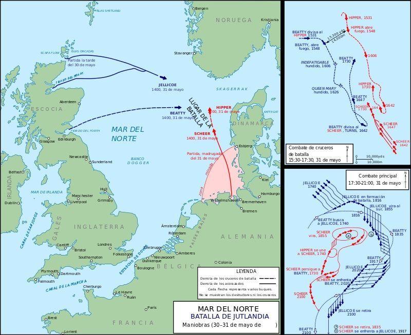 ¿En qué guerra se libró la Batalla de Jutlandia?