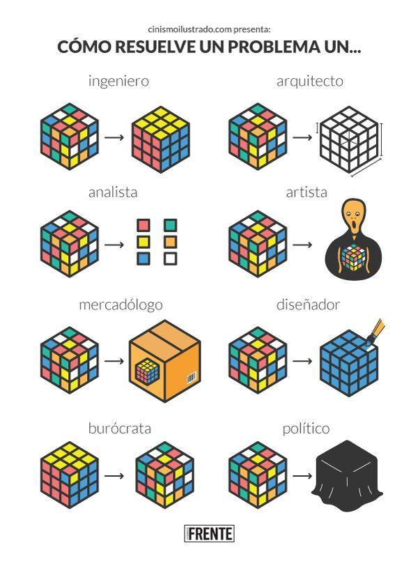 7368 - ¿Eres capaz de reconocer a todos estos 'cuberos'?