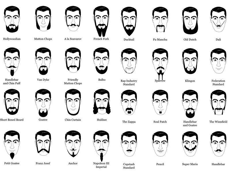 9511 - ¿Reconocerás a todos estos deportistas por su barba?
