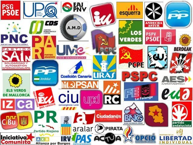 Empecemos con algo fácil... ¿Han existido partidos anarquistas en España?