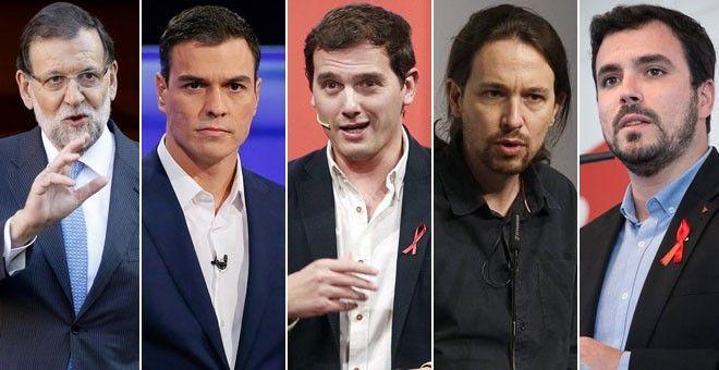 11484 - ¿Qué político español eres?