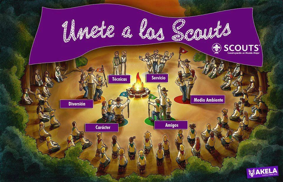 12213 - ¿Eres un verdadero scout?