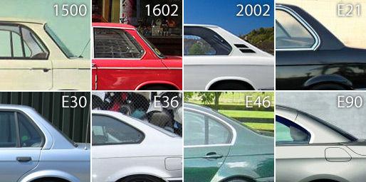 ¿Cómo se llama la curva que poseen todos los BMW en el pilar trasero desde 1961?