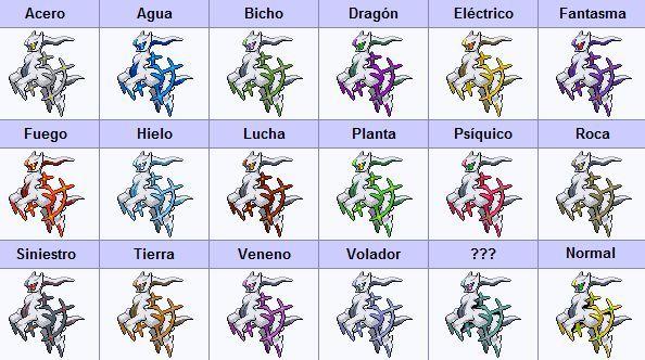 14807 - Relaciona al Pokémon con su tipo