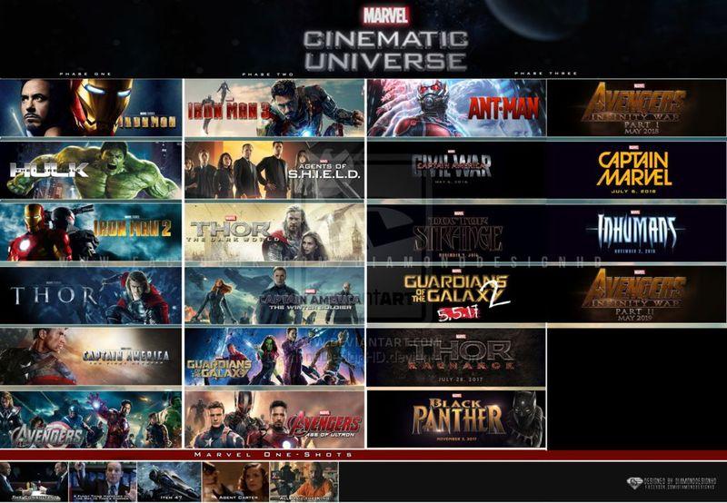 Marvel ha confirmado que el MCU va para largo. ¿Hasta qué año dicen que tienen planes?
