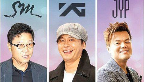 ¿A qué sello discográfico pertenece el grupo BigBang?