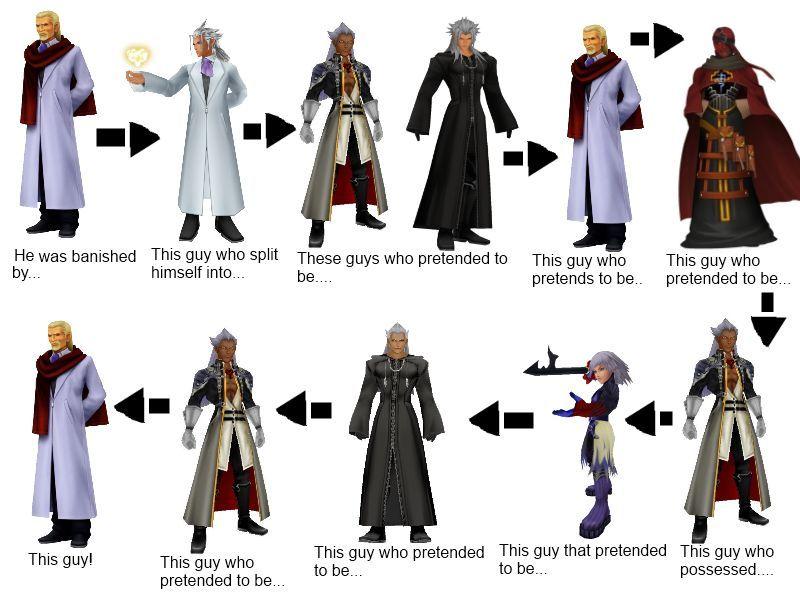 15617 - Otro Test de Kingdom Hearts