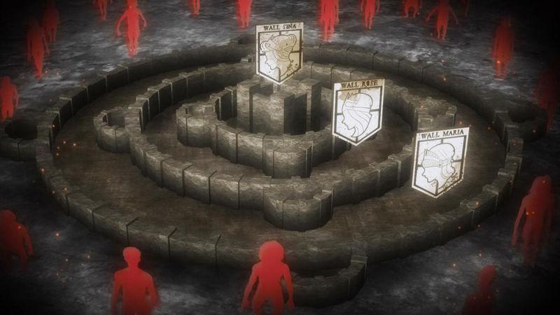 El Distrito Mitras ¿ a qué muralla pertece?