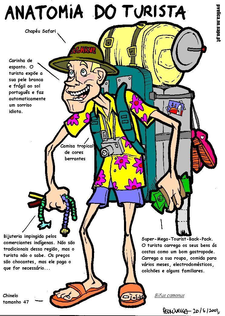 17156 - ¿Eres un turista o un viajero?