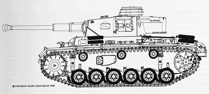 ¿Qué arma en un Panzer te gusta más?