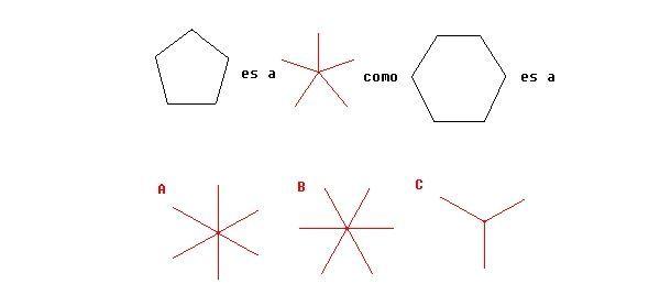 ¿Qué figura de entre las marcadas con una letra completa mejor la analogía siguiente?