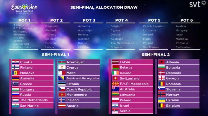 Tercera pregunta ¿cuáles son las fechas de semifinales y final?