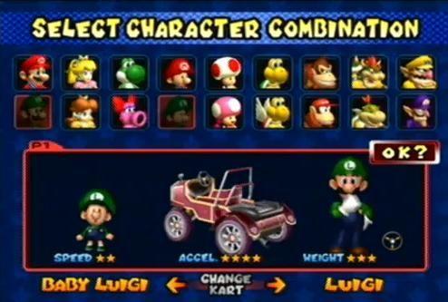 ¿Qué personaje iba a aparecer en Mario Kart 64 pero finalmente no?