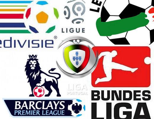 ¿Qué ligas aportan mayor número de equipos a esta competición?