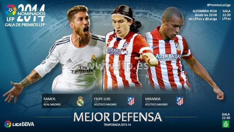 Mejor defensa central (se tendrán en cuenta los 2 mas votados, solo se incluirá uno de cada equipo)