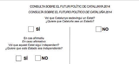 Si fueras catalán y el 9N-2014 fuera vinculante ...