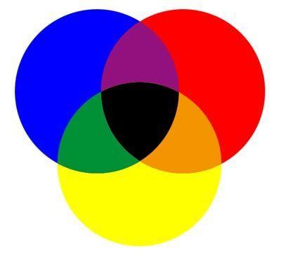 20049 - ¿Qué color eres?