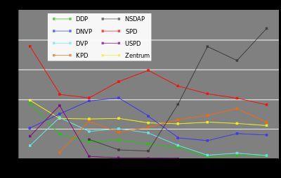 ¿A qué partido se unió Hitler, y posteriormente se convertiría en el Partido NacionalSocialista?