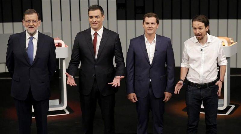 20225 - ¿A quién deberías votar según tu ideología?