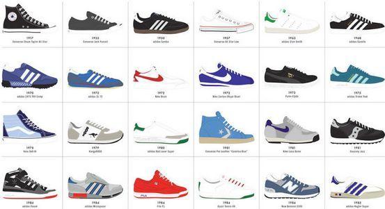 ¿Qué marca de zapatillas solía tener Selena en todos los colores?