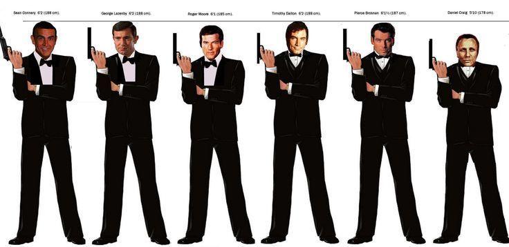 Según Ian Fleming ¿cuando debería medir James Bond?