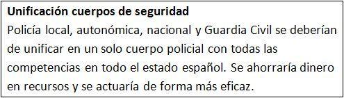 Unificación de los diferentes cuerpos de seguridad del Estado