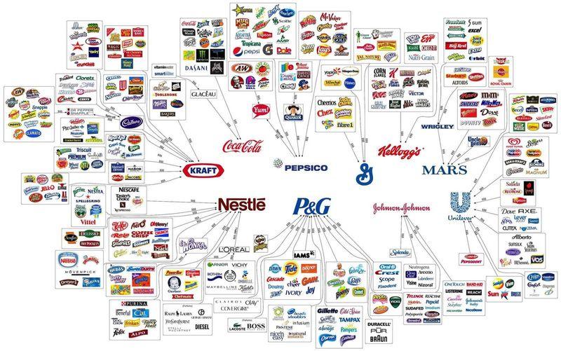 Hablemos de marcas... ¿Tienes una favorita?